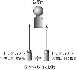 3d-cam.jpg